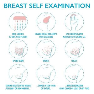 How to do a breast self-exam (SE)
